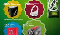 Игра Спечелете Action camera, Bluetooth високоговорител и още много награди от Tuborg
