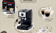 Игра Спечели кафемашина Delonghi, кафе Kimbo, чаши за еспресо и капучино