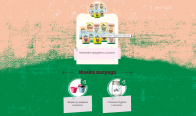 Игра Спечелете Комплект продукти LaGarone, Форма за мъфини LaGarone и Стъклен буркан LaGarone