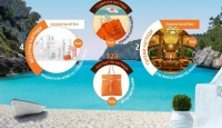 Игра Спечелете 2 уикенда за двама, плажни кърпи, летни чанти и продукти Avene