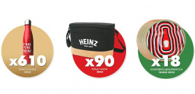 Спечелете комплект дизайнерски чинии, термо чанти и термо бутилки от Heinz